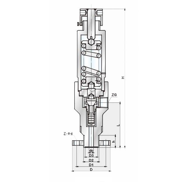 AYF42型安全溢流阀
